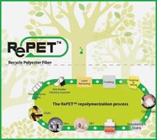 RePET logo