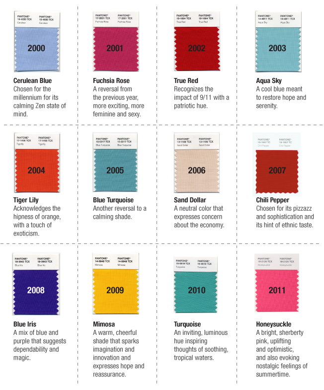 Tones By Pantone V101 Color News Views